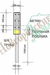Монолитные работы фундамент цена Подольский район